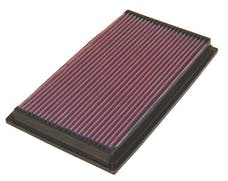 K&N 33-2190 Replacement Air Filter