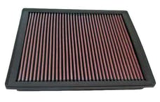 K&N 33-2246 Replacement Air Filter